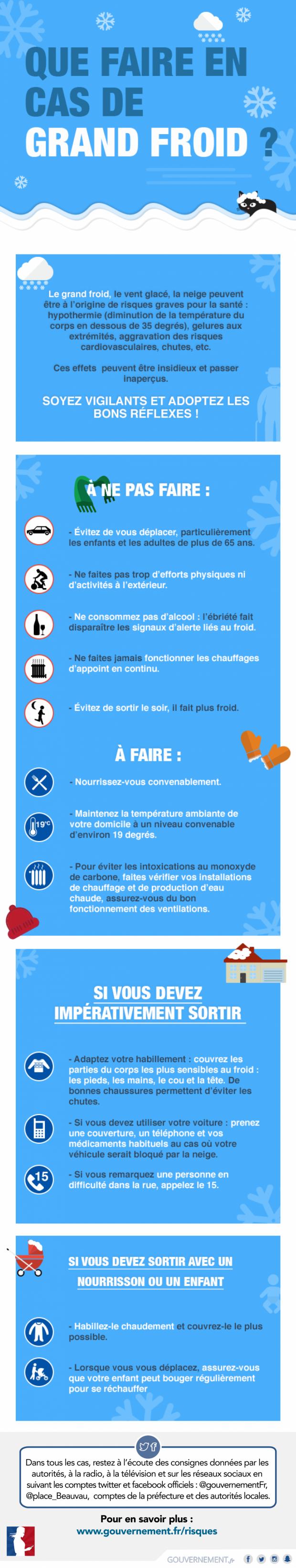 infoggrand_froid_quoi-faire_v2-01