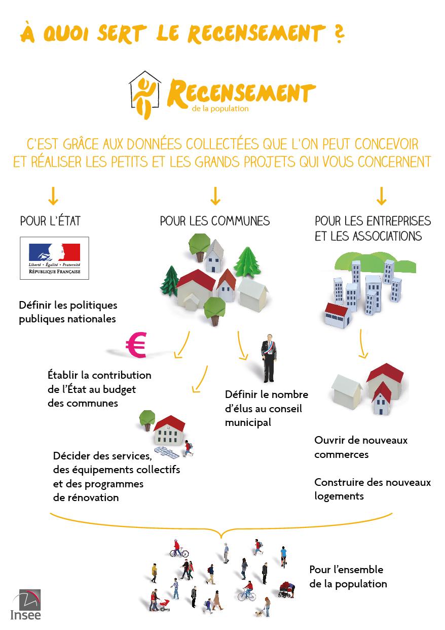 Aquoicasert-fr-digital