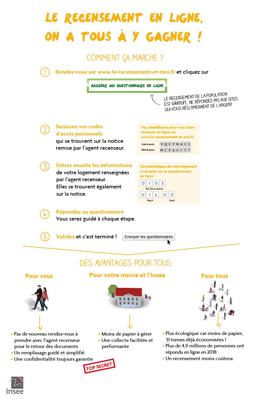 recensement-en-ligne-fr-digital