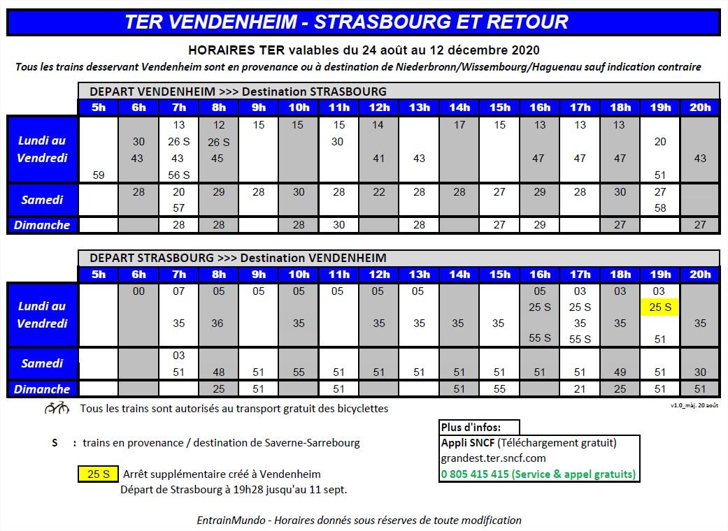 2020_Du 24 08 2020 au 12 12 2020_ Venden-Strasbg  retour v2.0.pdf - Adobe Acrobat ProDC