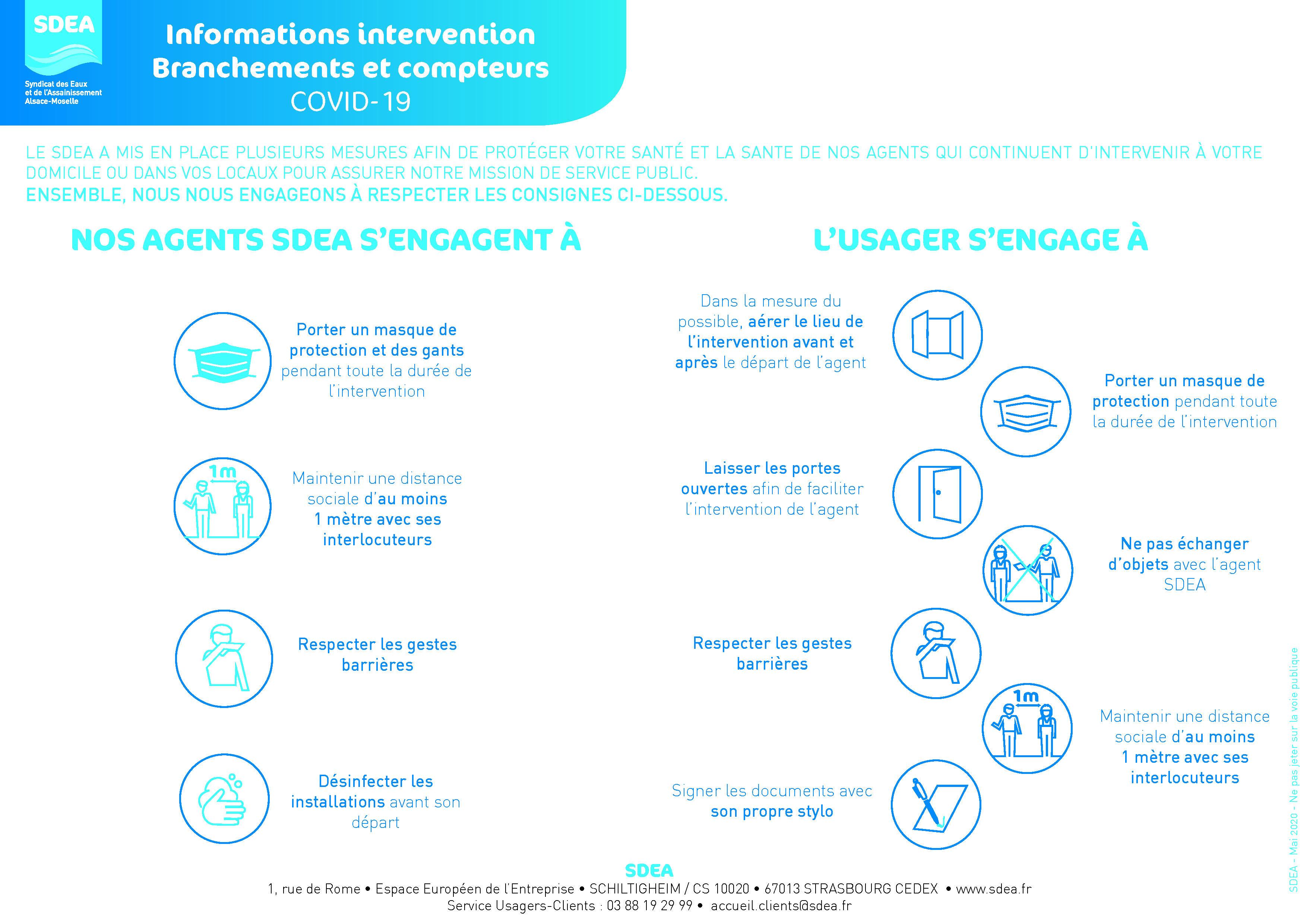 Doc_infos_intervention_branchements
